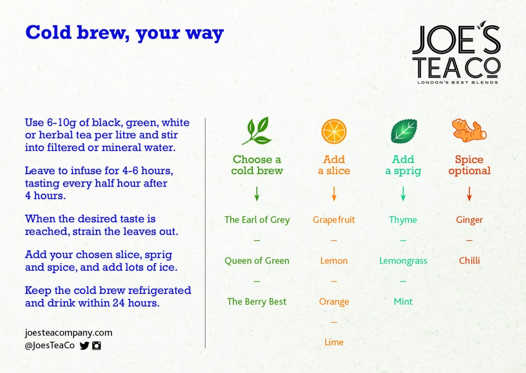 Learn to make cold brew tea your way